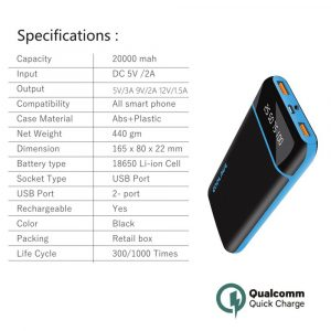Coolnut 20000 mAh QC (Quick Charge 3.0) Fast Charging Power Bank